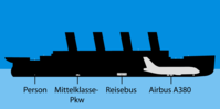 Size Of The Titanic