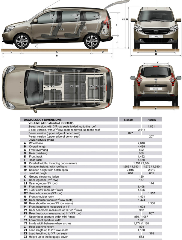 dacia lodgy specifications dacia lodgy forum dacia forum. Black Bedroom Furniture Sets. Home Design Ideas