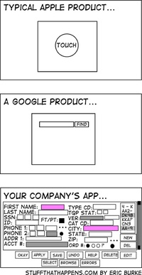 Apple vs. Google vs. Your Company's apps