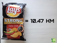 2016 - Fit Talerz - Lays Strong equals 10.47km